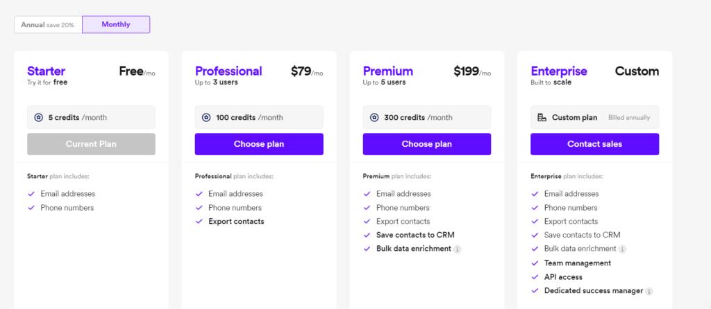 Lusha Pricing